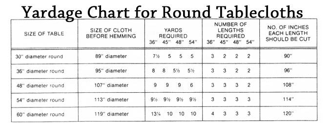 120 inch round tablecloth-Fabric-Yardage-Chart-for-Making-Round-Tablecloths