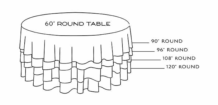 round linen tablecloths-cheap wedding linens-60inch_round_table_diagram