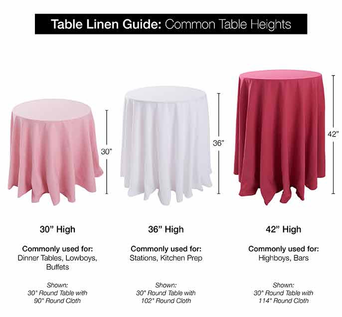 round linen tablecloths-table_linen_guide_Common_Table-Heights-linen tablecloth