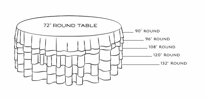 round table linens-72inch_round_table_diagram-wedding table linens