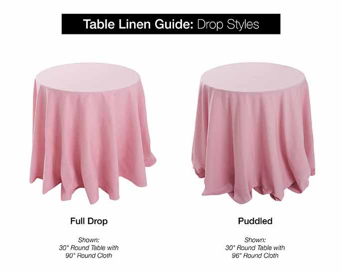 round table linens-table_linen_guide_Types_of-Drop-cheap linen tablecloths